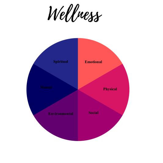 Wellness copy 2